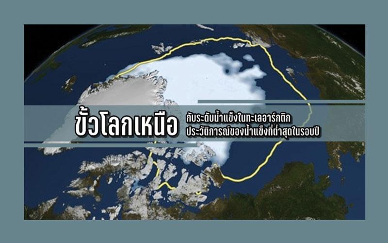 ขั้วโลกเหนือ